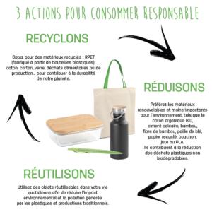 Consommer plus responsable